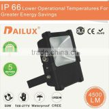 rechargeable bridgelux chip IP66 led flood light wholesale 10w 20w 30w 50w 80w 100w with CE RoHS