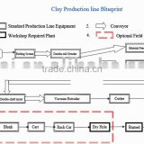 clay brick production design