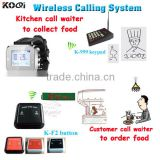 Waiter Service For Kitchen And Customer Wireless Calling System Watch for Waiter Button for Guest and Keypad for Chef