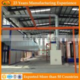 Metal furniture electrostatic powder paint coating plant