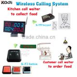 Kitchen Call Waiter System K-999 Keyboard For Cook And F2 Call For Customer