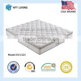 soft and comfortable knitting fabric with best elasticity pocketed coils mattress from China exporter