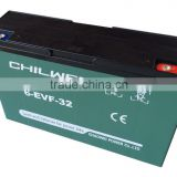 INquiry about 6-EVF-32(12V32A@3HR)CHILWEE VRLA Battery for Electric Tricycle