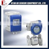 INQUIRY about Krohne electromagnetic flowmeter Optiflux 2300/4300