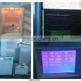 Refrigerator Inspection and QC Service in Jinan / Qingdao / Zibo / Binzhou / Weifang / Jining - Sample Inspection Report
