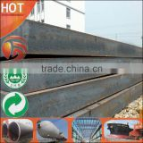 Hot Sale! A738GR.A/B/C boiler and pressure vessel steel plate 2mm thick hardened steel plate