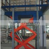Best Industrial Product Hydraulic scissor lift freight elevator-SJG Series