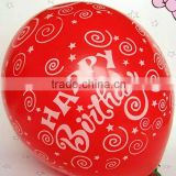 INquiry about customized logo ballons advertising ballons globos
