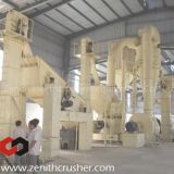 Inquiry about Grinding Plant, milling equipment, grinding mill