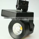 used railroad rails LED track lamps