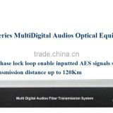 GAES series Multi Digital Audios Optical Equipment/digital audio fiber optic transmission