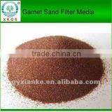 Garnet sand used in the Water Treatment