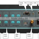 BL-2000C digital projector control panel