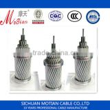 Low /Medium Voltage AAC/AAC/ACSR Conductor insulated power cable for overhead application