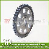 Sales of 30 quality assurance automobile engine gears
