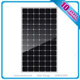 China Top Grade 5BB 6X12 Mono 350Watt Solar Panel