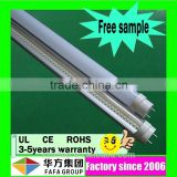 wholesale price 2015 new led t8 tube ooi solar panel production line
