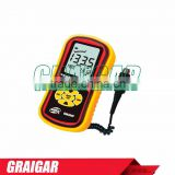 Film/Coating Thickness Gauge GM280F Data Analysis: Average, Maximum, Minimum, Standard deviation and measuring times
