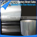 China Factory Supply Premium Anti-Shatter Film, Screen Protector Roll Material For Mobile, Macbook/