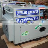 Small genset Air-Cooled Power Silent Diesel Generator for Home Use