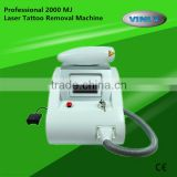INQUIRY about 2000 mj strong power Q switch nd yag laser tattoo removal machine