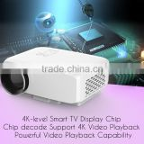 Mini Digital LED MiNi Pico Portable Projector With Hdmi 1080P HD Portable proyectores Home Theater projetor TV