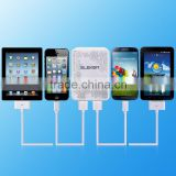 USB Wall EU Plug Charger Travel Power Adapter for iphone and for samsung other smartphone