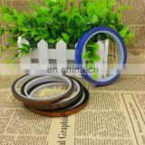 high temperature resistant tape