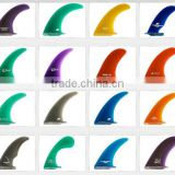 INQUIRY ABOUT Custom size well made surfboard fins