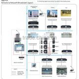 all in one public address and paging public address system IP public address sysem