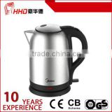 Manufacturing 2 cup Electric Kettle Set CE Qualified manufacturing process kettle and stainless steel electric kettle set