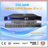 iptv encoder software hardware mpeg2
