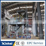 Gold Ore Beneficiation Plant Electrowinning and Desorption Device , minerals extraction equipment