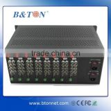 19Inch 4U Rack Mount Chassis Fiber Video Converter(Up to 72 Channel Video Multiplexer)