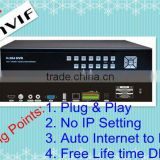 Inquiry About special offer h.264 4CH 1080P Real-time NVR support ONVIF/HDMI/ mobile surveillance/CMS network video recorder(C9204E)
