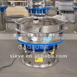 Gaofu Round Vibro Screener Machine