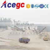 Sand production line,stone crshing plant,classifying and screening machine