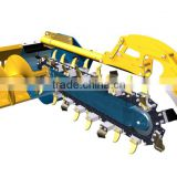 Small trencher, trencher for skidsteer loader/excavator/backhoes
