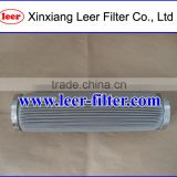 Polymer Melt Pleated Metal Filter Element