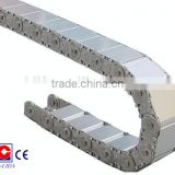 INquiry about closed type stainless steel energy chain