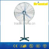 High quality industrial fan guard grill for industrial fan