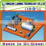 The latest design LN-2200-6600 Waste Rubber Processing Oil Plant