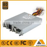 swithmode power supply for 1U Rackmount Chassis