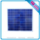 Poly-crystalline Solar Panels 50WP Hot Seller