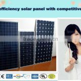 amorphous silicon thin film solar panel