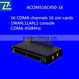 New arrival 16 port 64 sim fxs/fxo gsm gateway