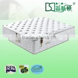 New Hot Sale Hard Foam Mattress, Silicone Mattress Topper, Foam Sponge Mattress Guerilla Topper