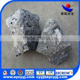 Alibaba express mineral & metallurgy factory from china supply sica ferro/ calcium silicon mental alloy