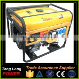 Cost-Saving Portable Gasoline Generator with Inverter and Parts