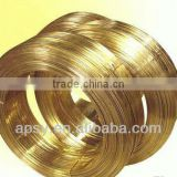 Copper Coated Wire(factory)
